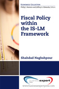 Book cover for Fiscal Policy within the IS-LM Framework