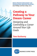 Cover of Creating a Pathway to Your Dream Career