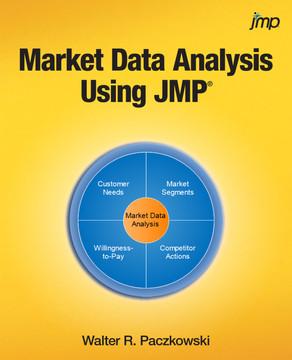 Market Data Analysis Using JMP