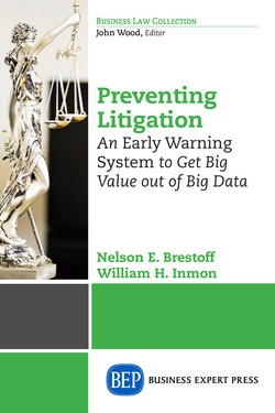 Preventing Litigation