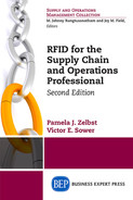 Cover of RFID for the Supply Chain and Operations Professional, Second Edition