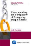 Cover of Understanding the Complexity of Emergency Supply Chains