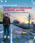 Cover of Graph Data Modeling for NoSQL and SQL