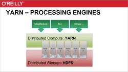 Introduction to the Hadoop Technology Stack