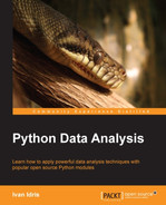 Cover of Python Data Analysis