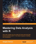 Cover of Mastering Data Analysis with R
