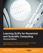 Cover of Learning SciPy for Numerical and Scientific Computing - Second Edition