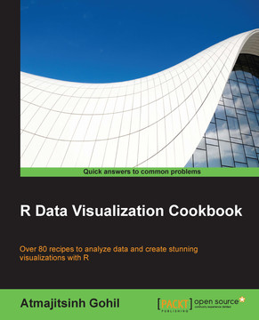 R Data Visualization Cookbook