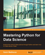 Cover of Mastering Python for Data Science