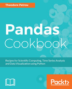 Cover of Pandas Cookbook