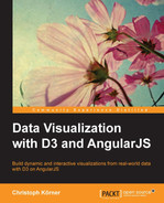 Cover of Data Visualization with D3 and AngularJS