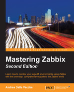 Cover of Mastering Zabbix - Second Edition