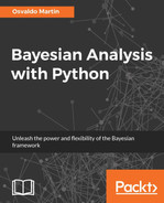 Cover of Bayesian Analysis with Python