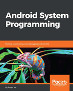 Cover of Android System Programming