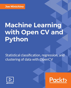 Machine Learning with Open CV and Python