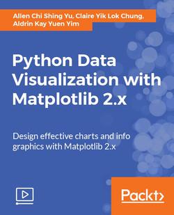 Python Data Visualization with Matplotlib 2.x