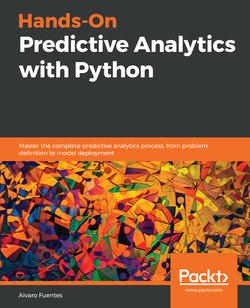 Hands-On Predictive Analytics with Python