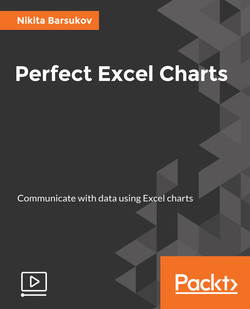 Perfect Excel Charts