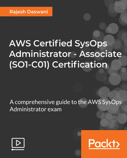 AWS Certified SysOps Administrator – Associate (SO1-C01) Certification