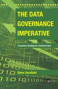 Cover of The Data Governance Imperative