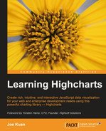 Book cover for Learning Highcharts