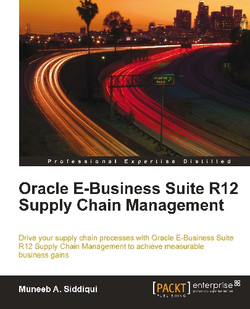 Oracle E-Business Suite R12 Supply Chain Management