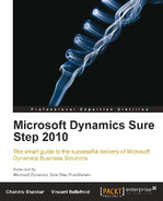 Cover of Microsoft Dynamics Sure Step 2010