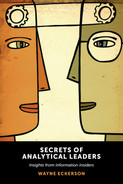 Cover of Secrets of Analytical Leaders