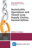 Cover of Sustainable Operations and Closed Loop Supply Chains, Second Edition