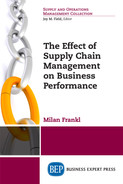 Cover of The Effect of Supply Chain Management on Business Performance
