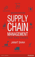 Cover of Supply Chain Management 2/e: Text and Cases, 2nd Edition