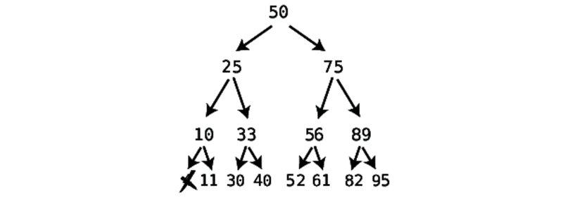 images/chapter13/binary_trees_Part16.png