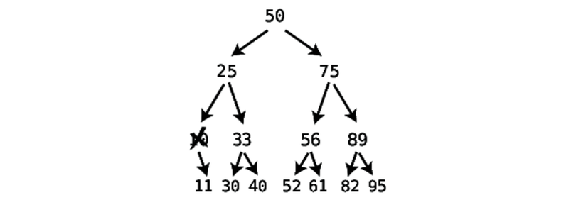 images/chapter13/binary_trees_Part17.png