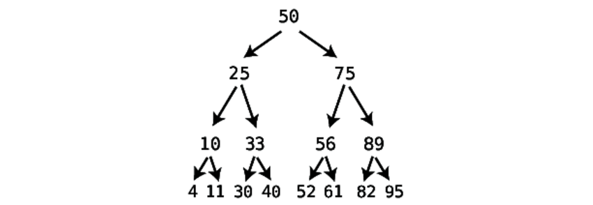 images/chapter13/binary_trees_Part4.png