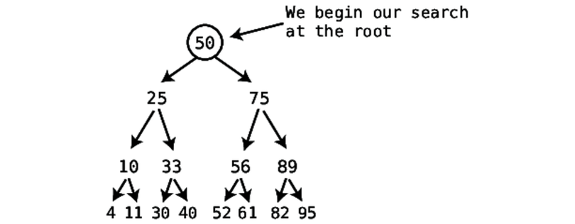 images/chapter13/binary_trees_Part6.png