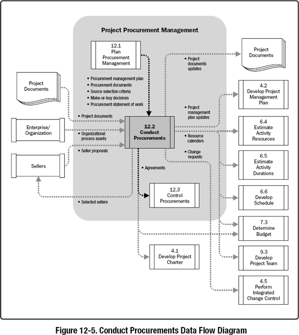 human resource planning process stocktaking 21 human resource planning - notes  compare present human resources with future requirements and evaluate strategies for developing future human resources.