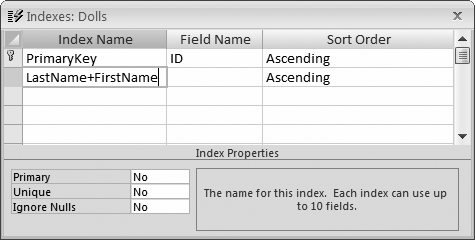 The Indexes window shows all the indexes that are defined for a table. Here, there's a single index for the ID field (which Access created automatically) and a compound index that's in the process of being created.