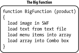 The Big Function
