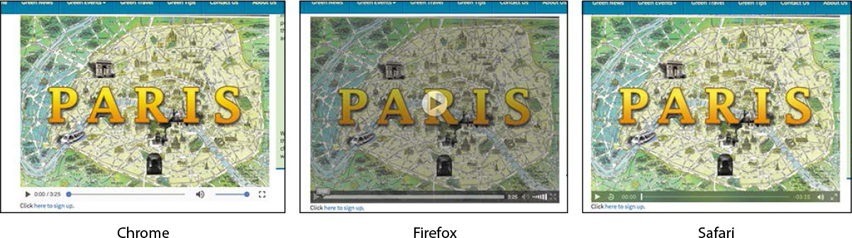 A set of three screenshots shows preview of a video in browsers Chrome, Firefox, and Safari.