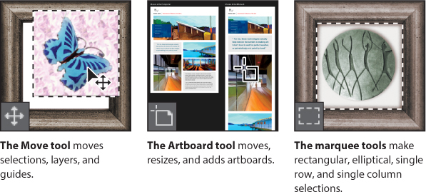 "A screenshot shows the ""Tools Panel"" with options as follows: • The Move tool moves selections, layers, and guides. • The Artboard tool moves, resizes, and adds artboards. • The marquee tools make rectangular, elliptical, single row, and single column selections."