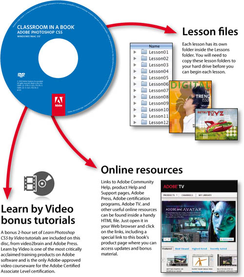 What's on the Disc - Adobe Photoshop CS5 Classroom in a Book