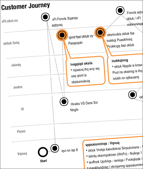 Customer Experiencejourney Map Agile Experience Design A Digital - Customer journey mapping book