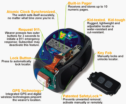 The GPS Locator for Children from Wherify Wireless