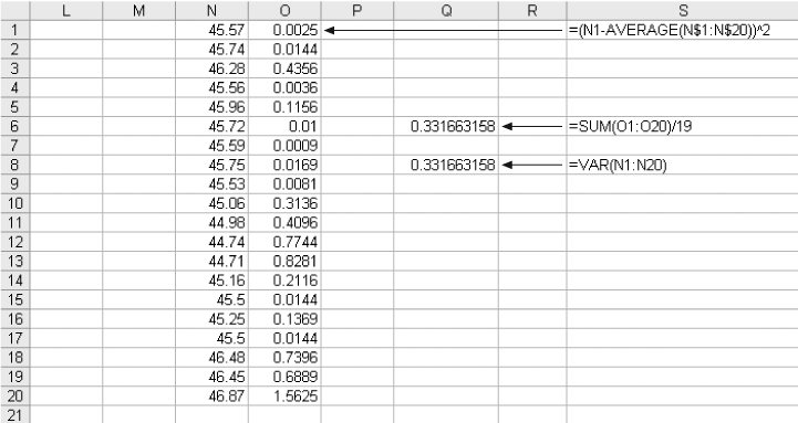1 Excel And Statistics Analyzing Business Data With Book. Calculating The Variance. Worksheet. Negative Binomial Distribution Worksheet At Clickcart.co