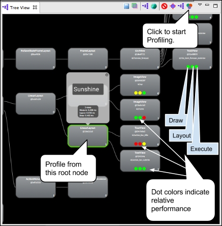 Profiling with Hierarchy Viewer - Android High Performance