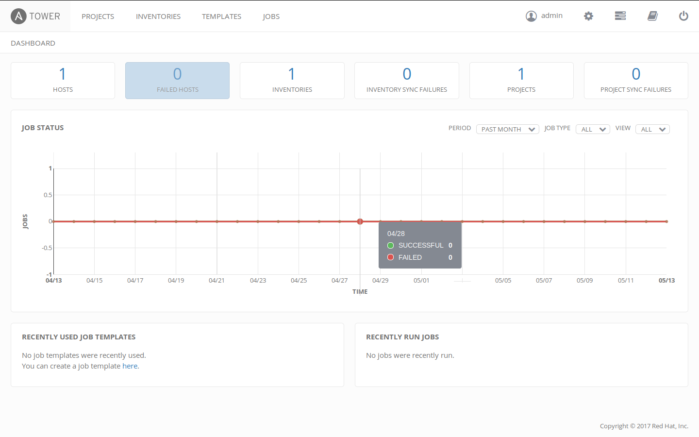 Ansible Tower dashboard