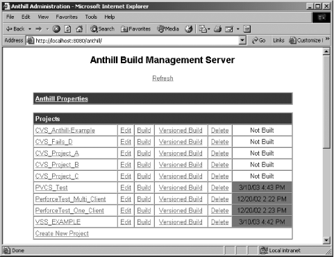 The Anthill build management server