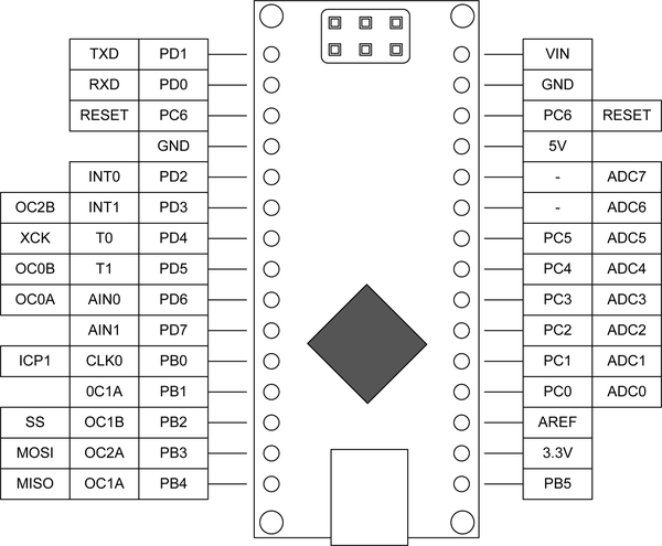Arduino technical details a