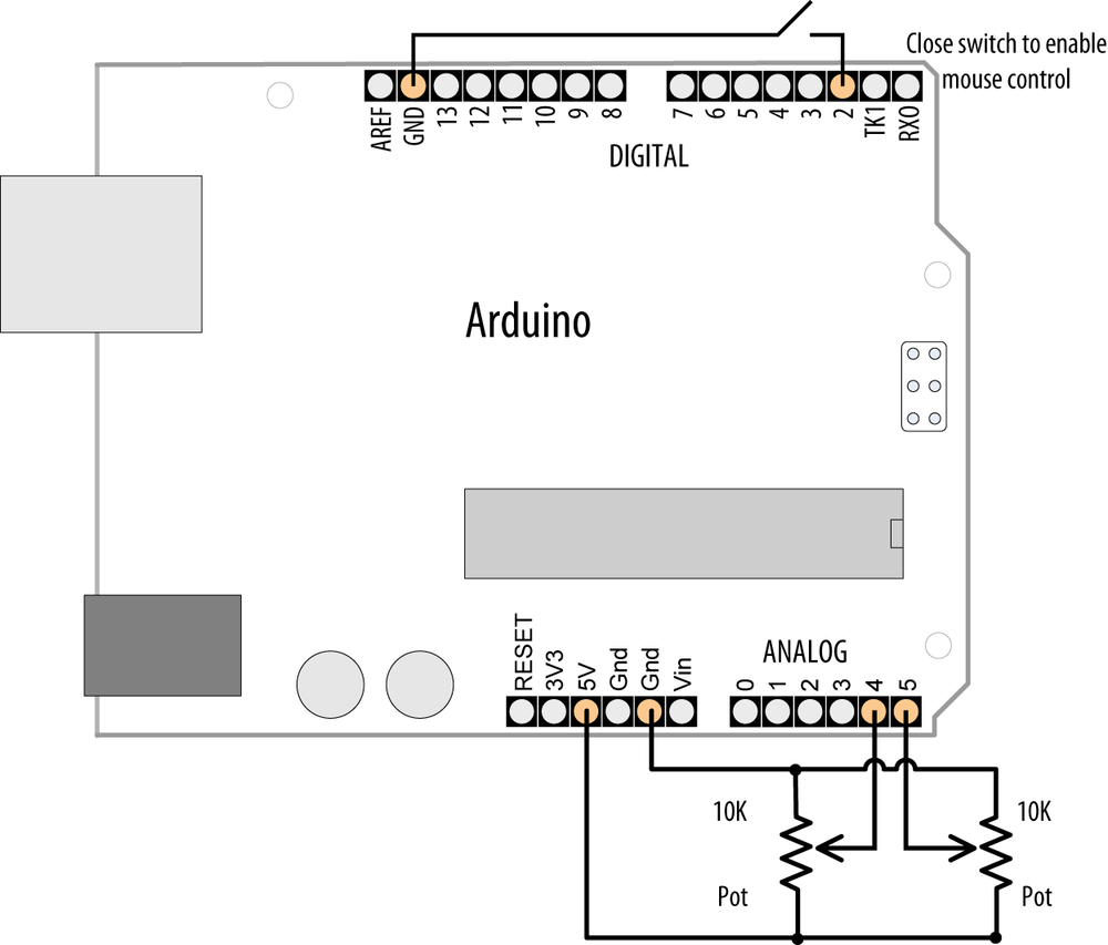 4 Serial Communications Arduino Cookbook 2nd Edition Book Wiring Processing For Mouse Control Using Two Potentiometers