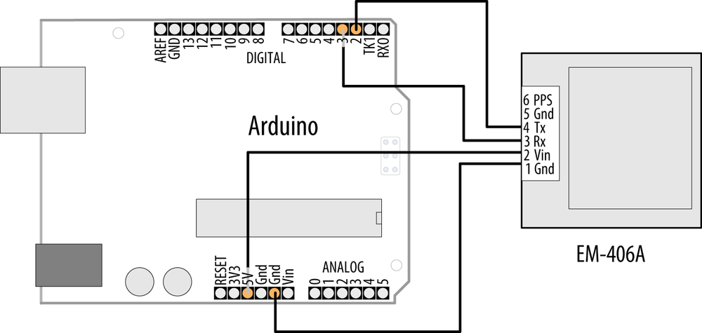 4  Serial Communications - Arduino Cookbook, 2nd Edition [Book]